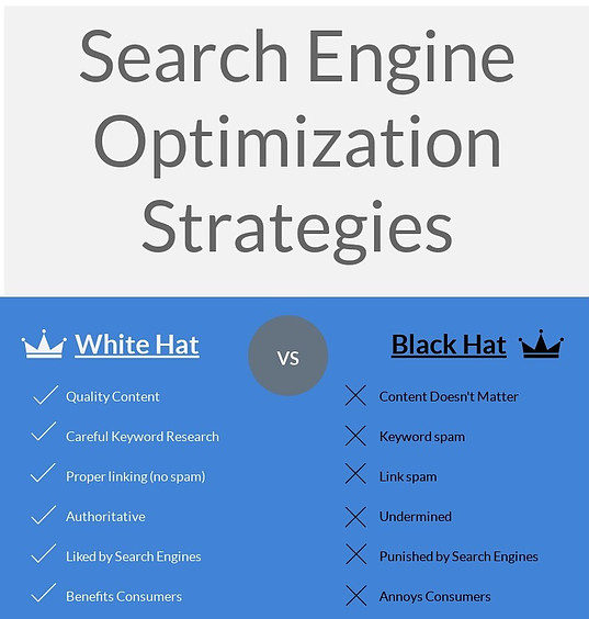 Home-Income-System-Black-Hat-vs-White-Hat-SEO
