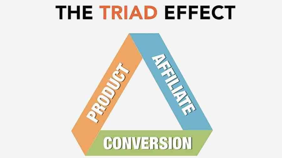Affiliate-Triad-Effect