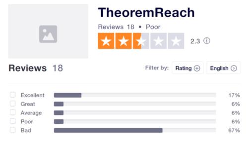 TheoremReach-Poor-Rating