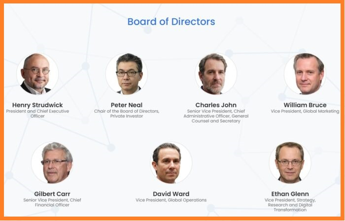 MarksMan-LTD-Board-of-Directors